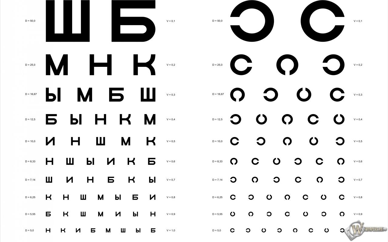 Таблица Д.А. Сивцева для проверки зрения 1280x800
