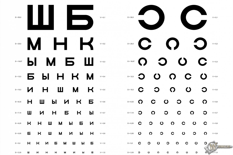 Таблица Д.А. Сивцева для проверки зрения 1500x1000