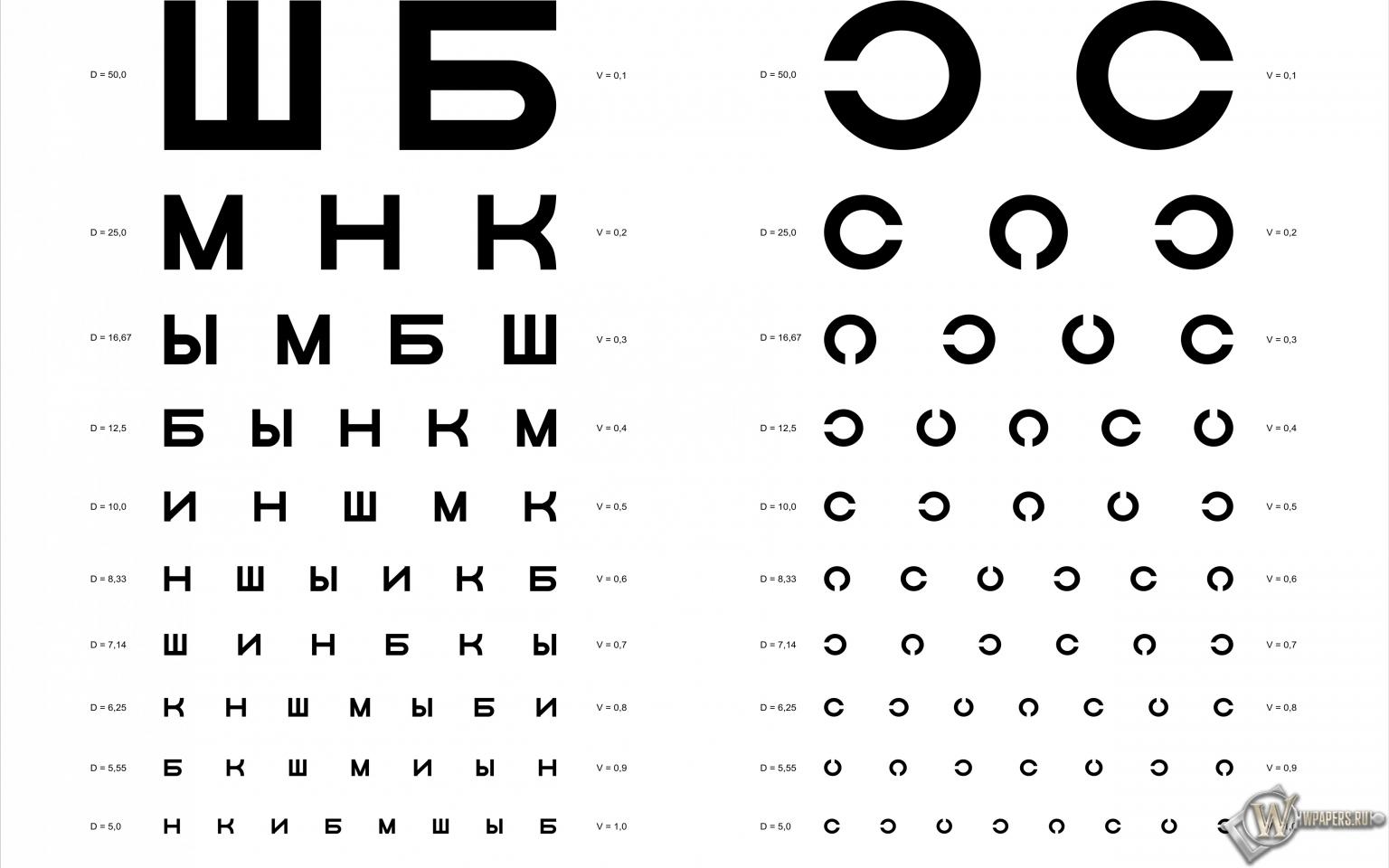 Таблица Д.А. Сивцева для проверки зрения 1536x960