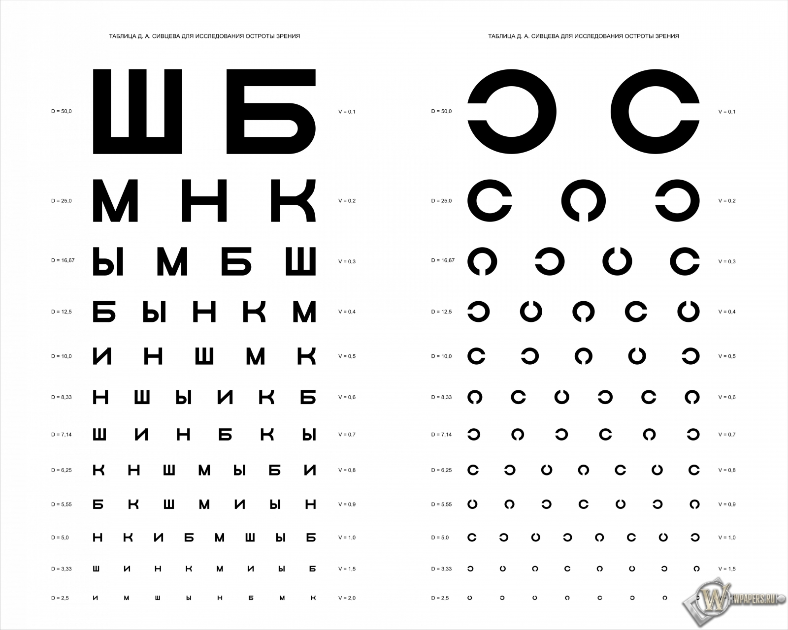 Таблица Д.А. Сивцева для проверки зрения 1600x1280