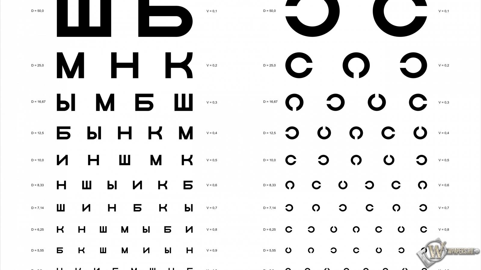 Таблица Д.А. Сивцева для проверки зрения 1600x900