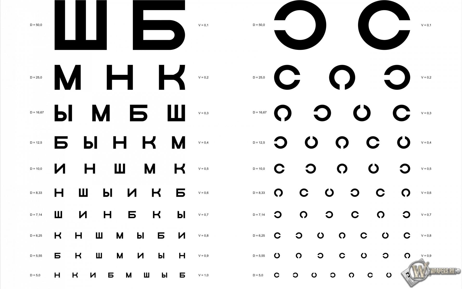 Таблица Д.А. Сивцева для проверки зрения 1920x1200