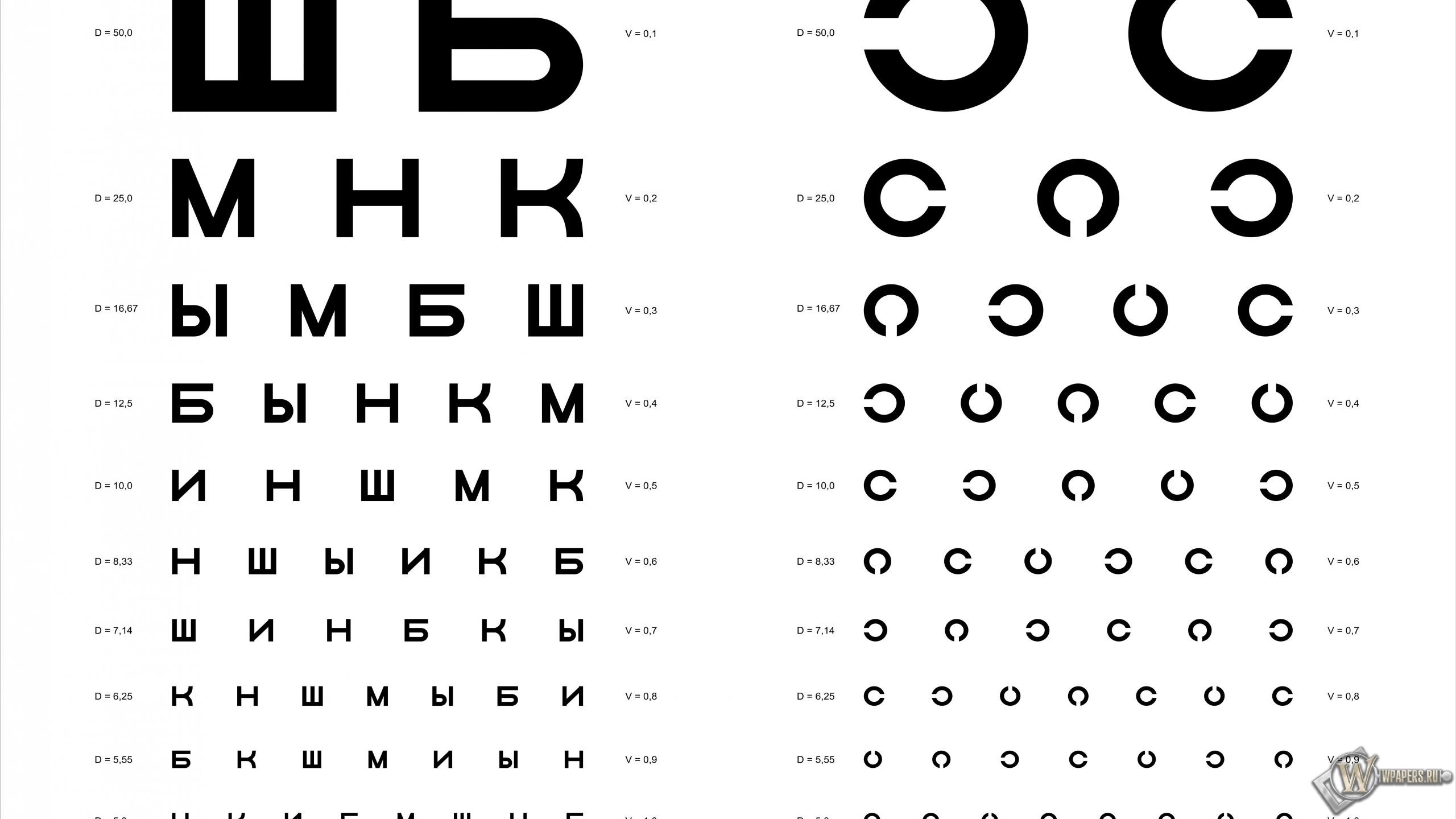 Таблица Д.А. Сивцева для проверки зрения 2560x1440
