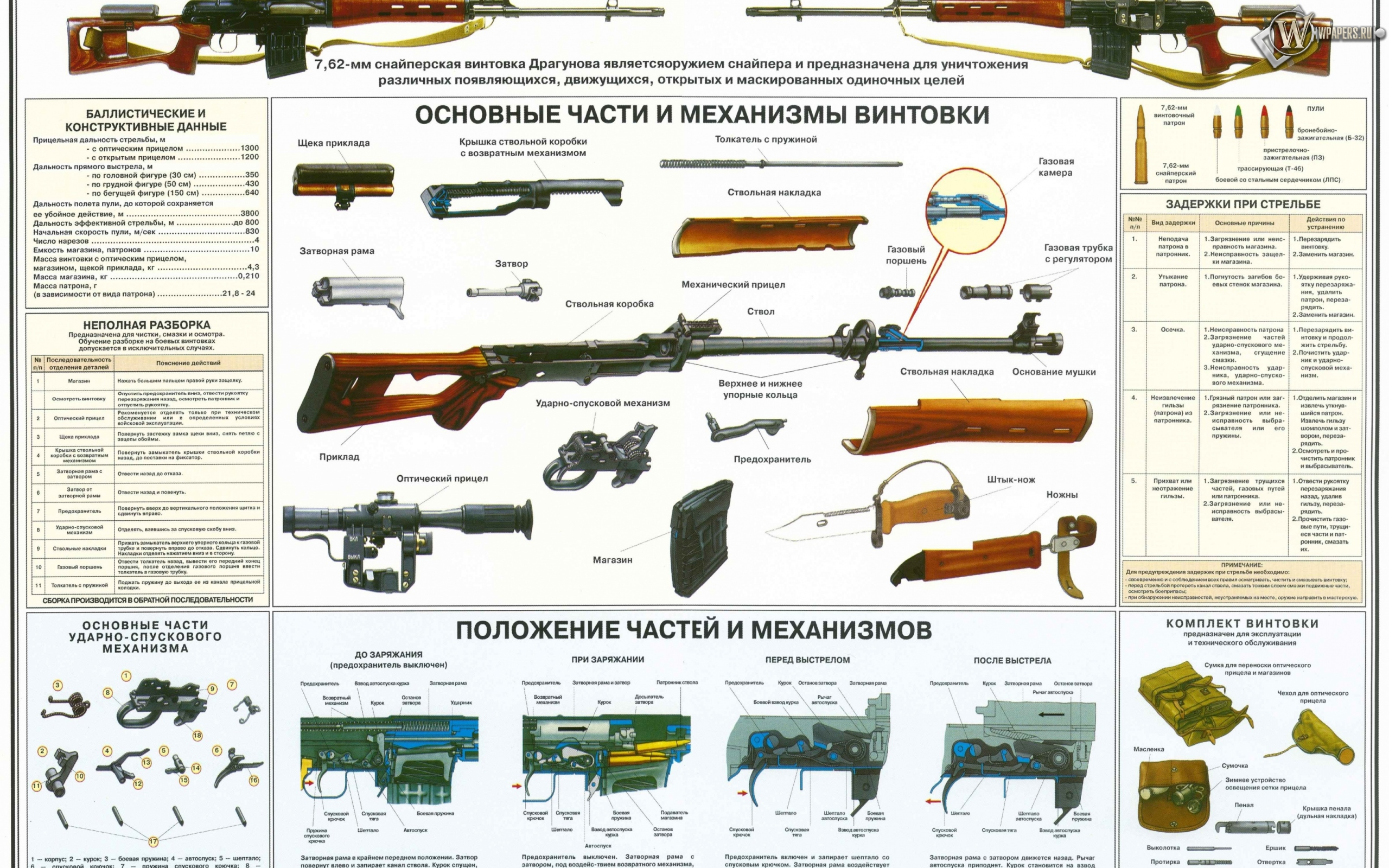 http://wpapers.ru/wallpapers/Weapon/11698/2560x1600_%D0%A1%D1%85%D0%B5%D0%BC%D0%BC%D0%B0-%D0%A1%D0%92%D0%94.jpg