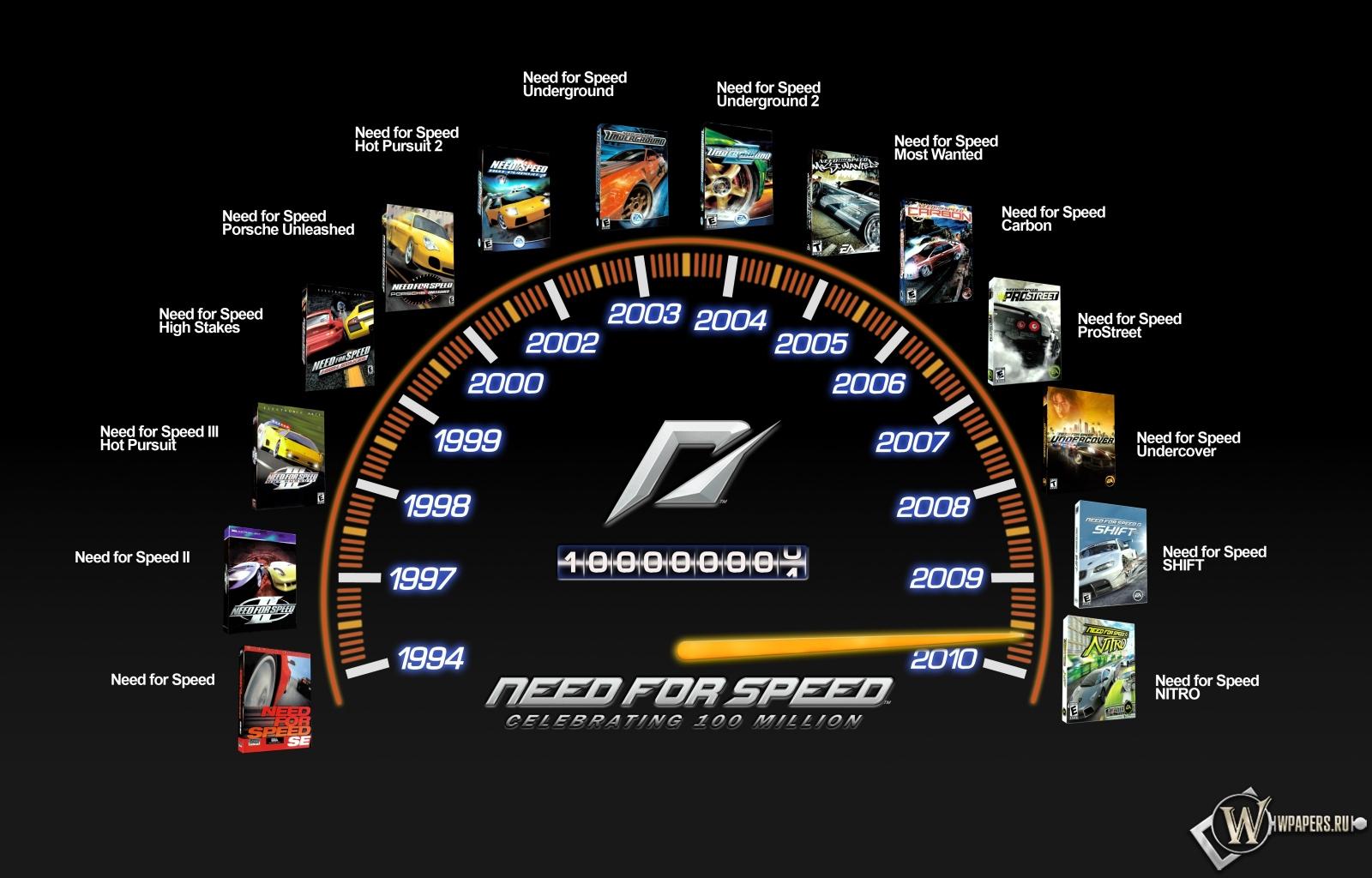Обои need for speed линейка игр коллекция