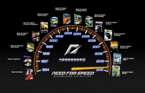 Обои Need For Speed линейка игр: Коллекция, Гонки, Спидометр, Need For Speed, Антология, NFS
