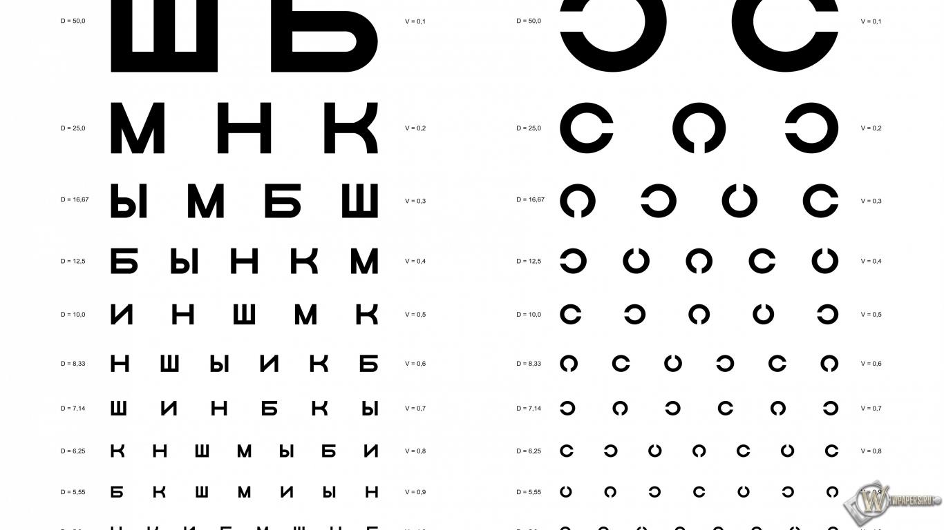 Таблица Д.А. Сивцева для проверки зрения 1366x768