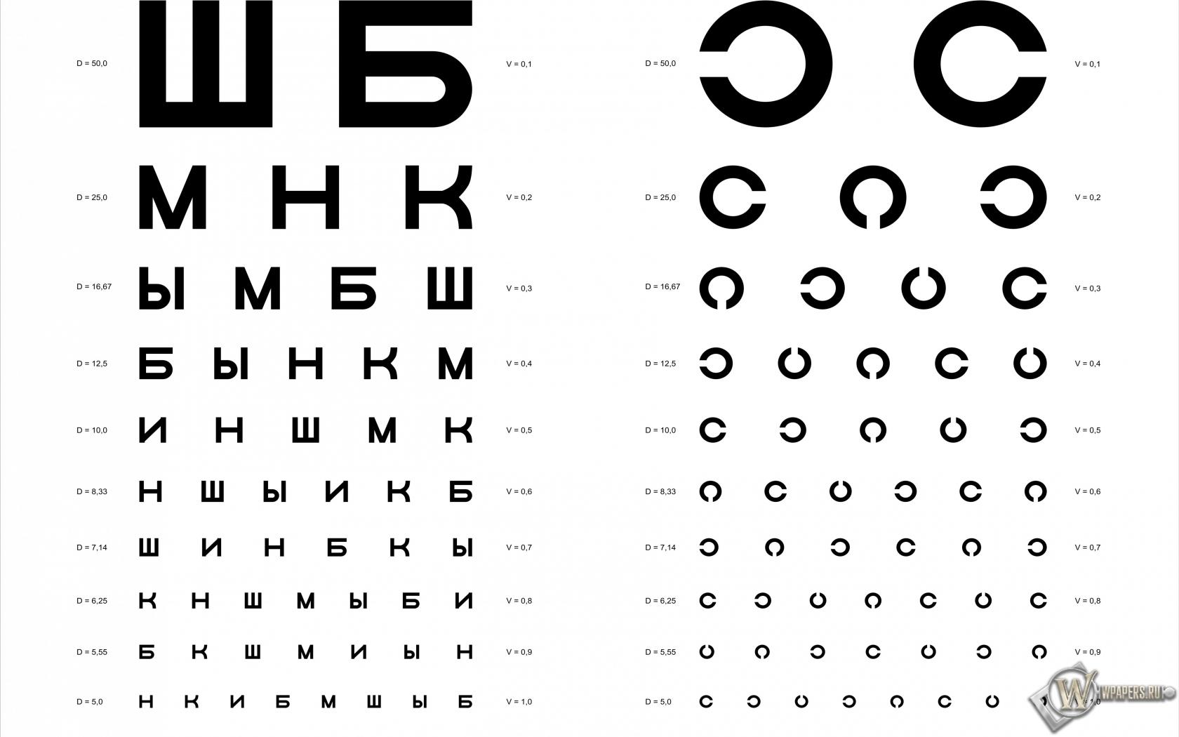 Таблица Д.А. Сивцева для проверки зрения 1680x1050