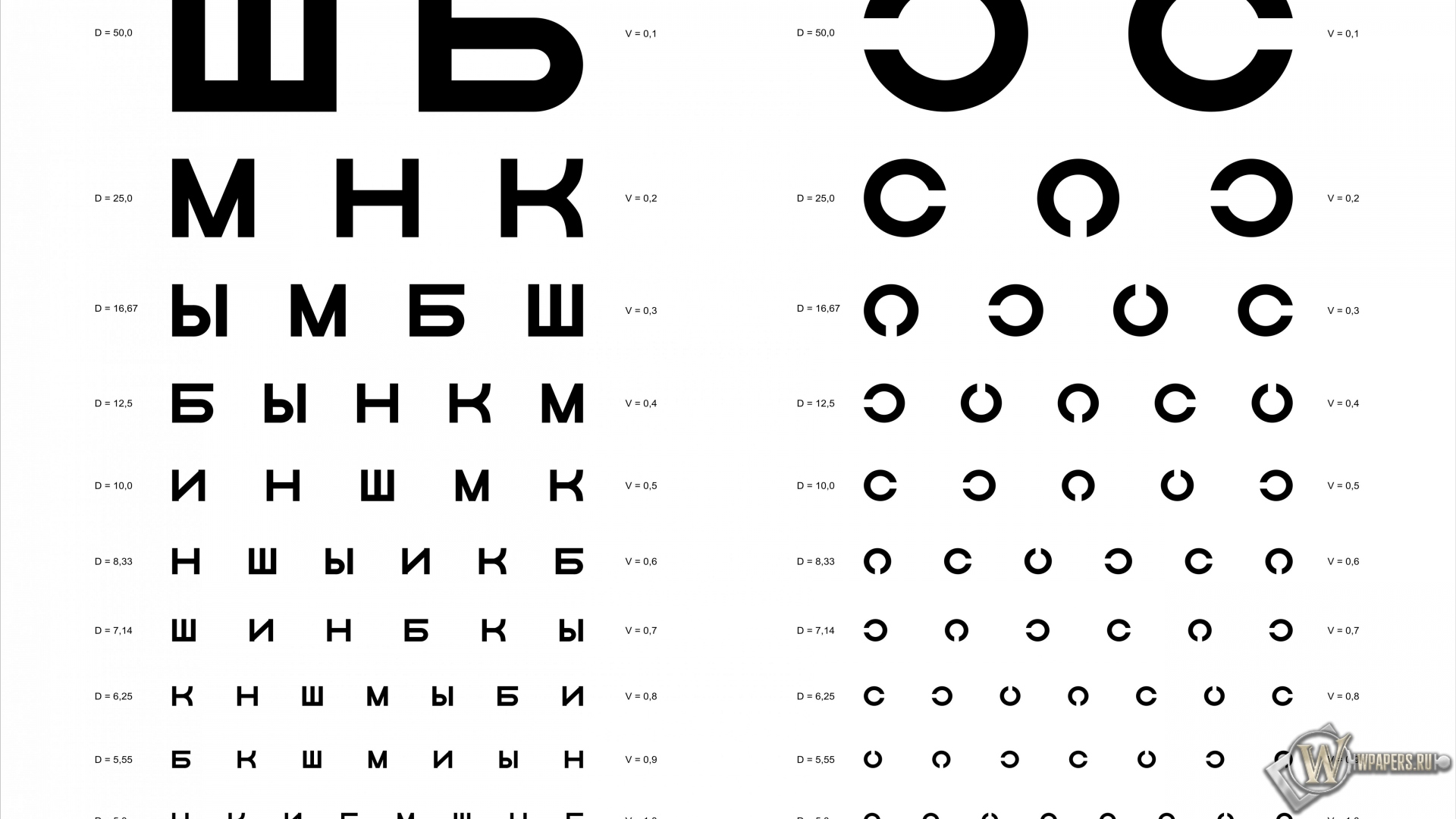 Таблица Д.А. Сивцева для проверки зрения 1920x1080