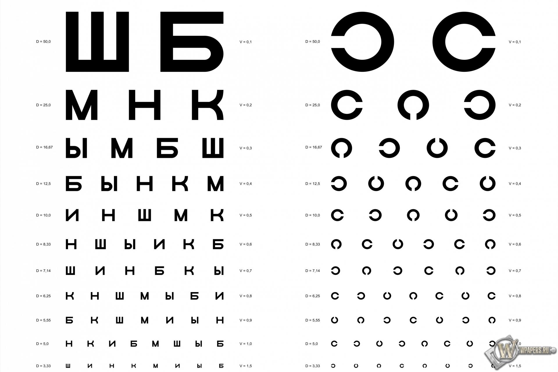 Таблица Д.А. Сивцева для проверки зрения 1920x1280
