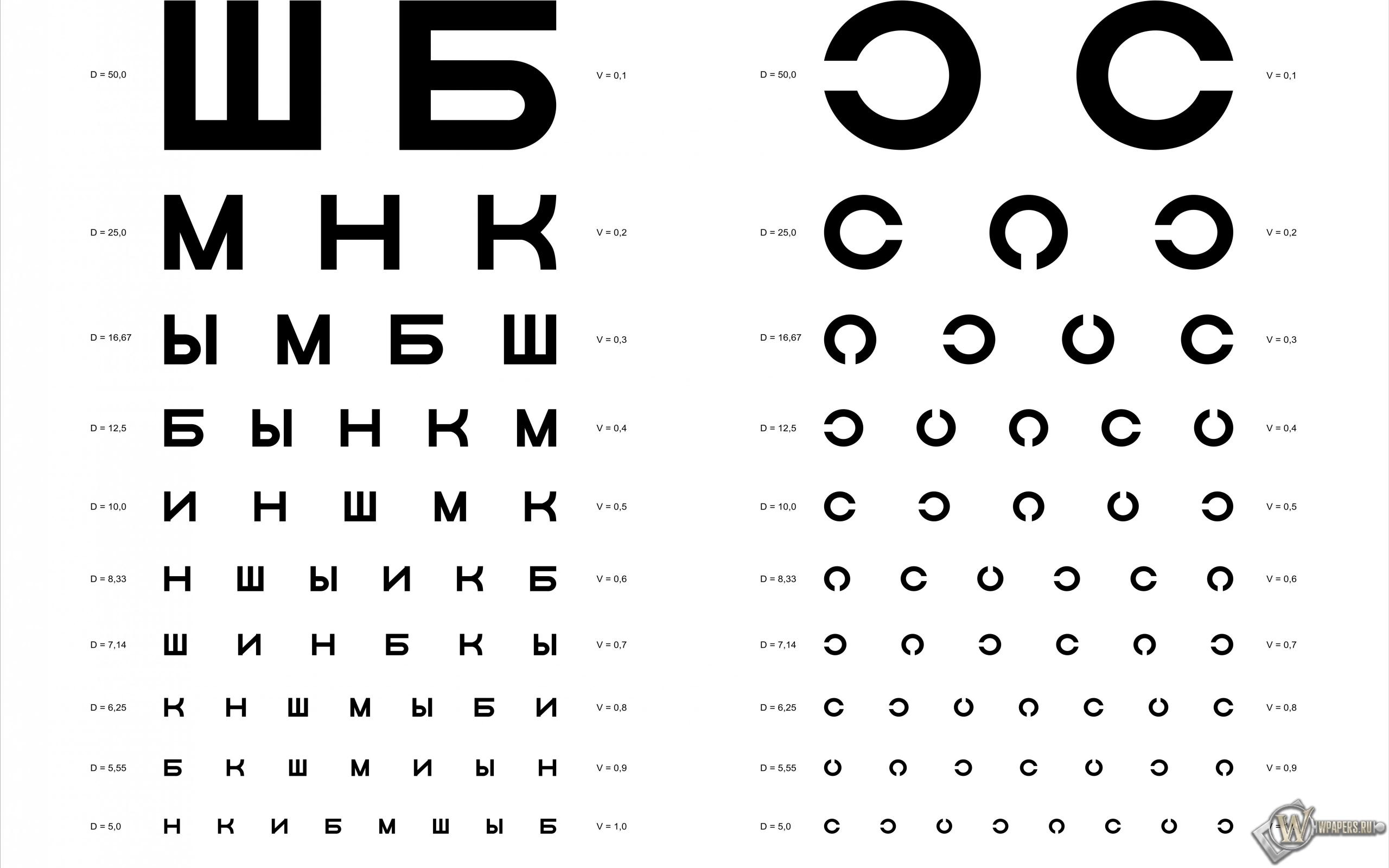 Таблица Д.А. Сивцева для проверки зрения 2560x1600