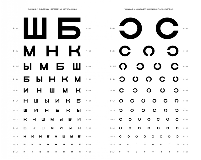 таблица проверки зрения с голой девушкой