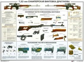 Обои Схемма СВД: СВД, Плакат, Снайперская винтовка, Оружие